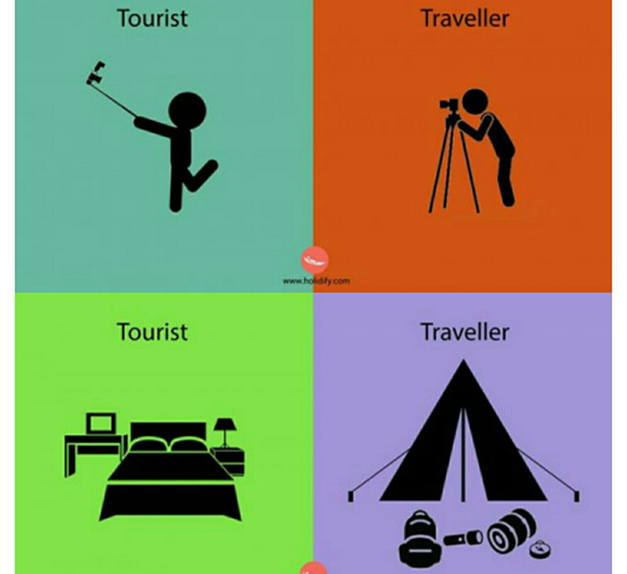 traveler turis
