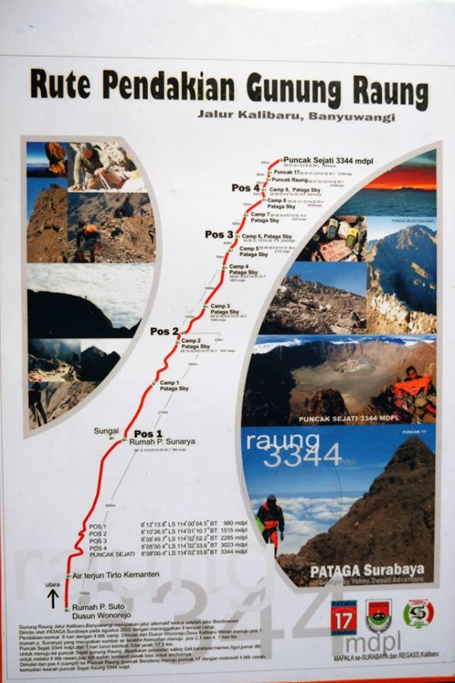 rute pendakian gunung raung
